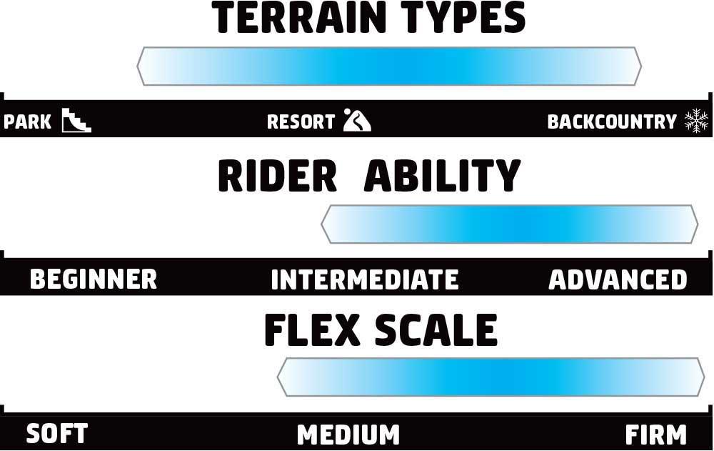 GNU Carbon Credit Rider Scale