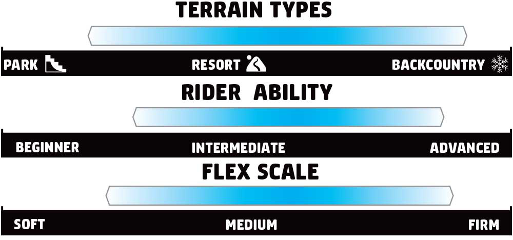 GNU Antigravity Rider Scale
