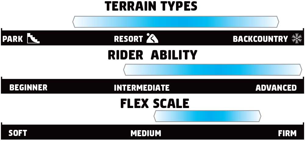 GNU Barrett Rider Scale