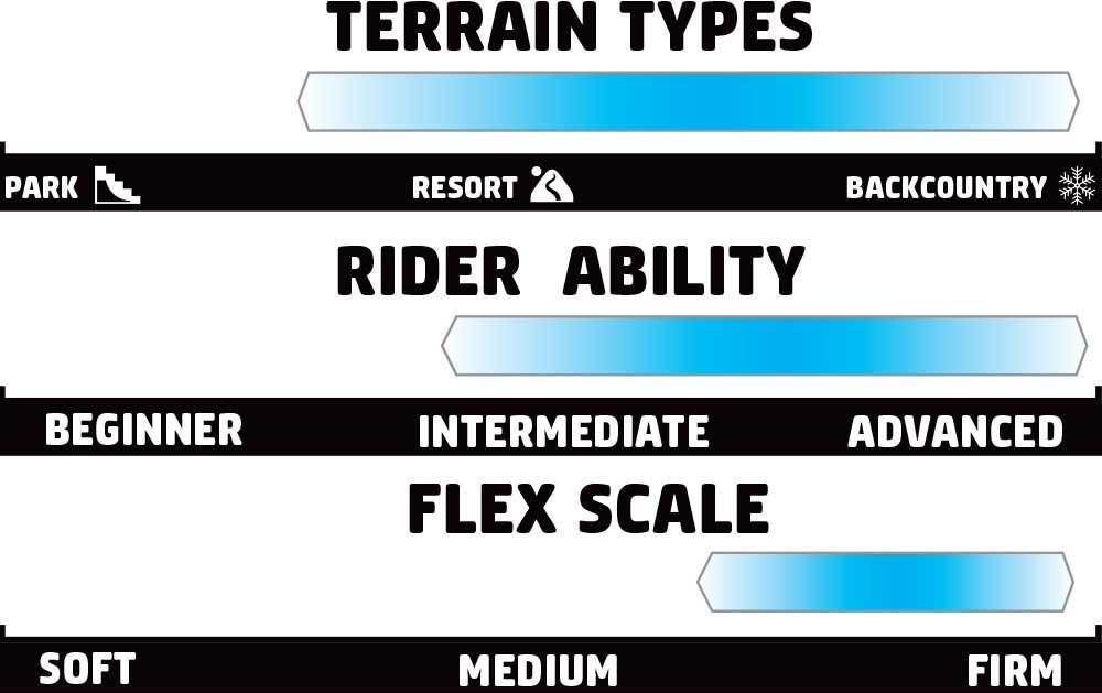GNU Billy Goat Rider Scale
