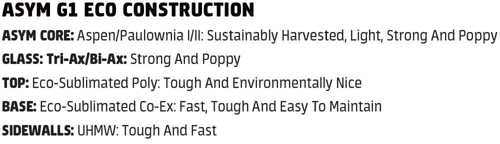GNU Asym G1 Eco Construction