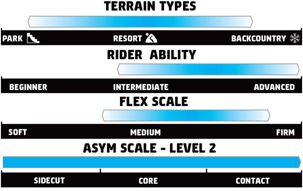 GNU Finest Rider Scale