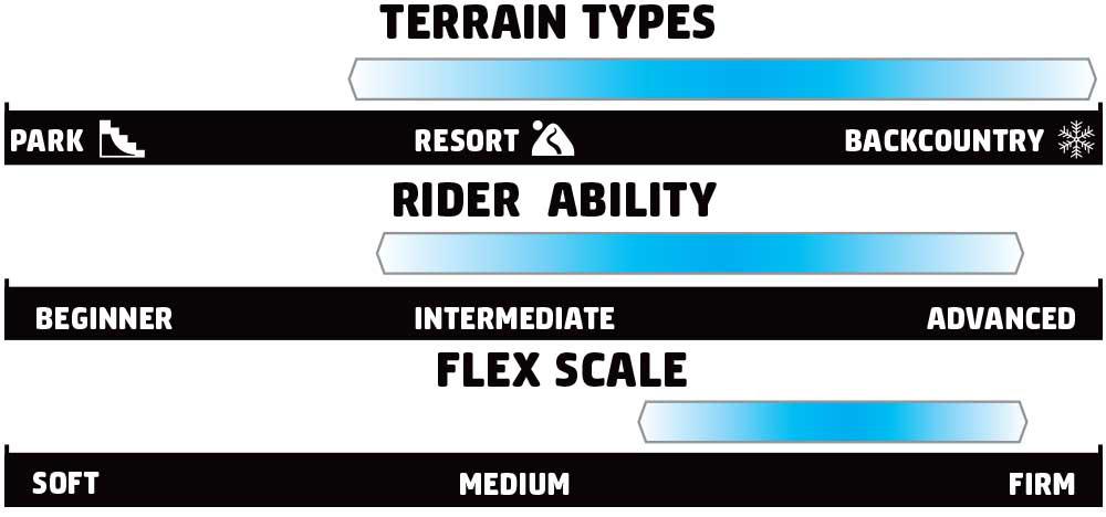 GNU Free Spirit Rider Scale