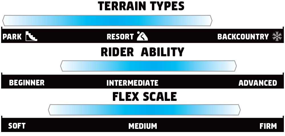 GNU Gloss Rider Scale
