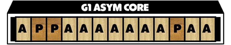 G1 Asym Core