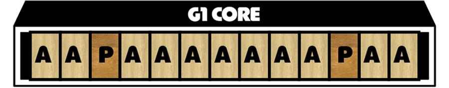 GNU G1 Core
