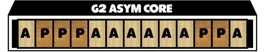 GNU G2 Asym Core