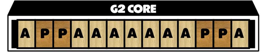 GNU G2 Core