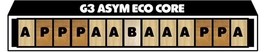 GNU Asym Eco Core