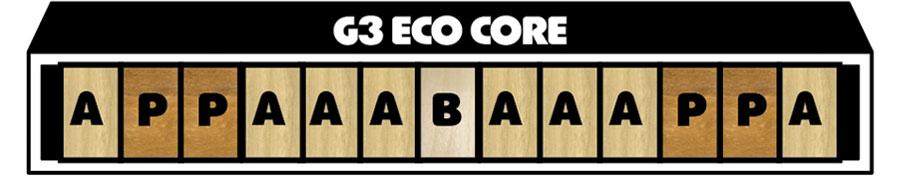 GNU G3 Eco Core