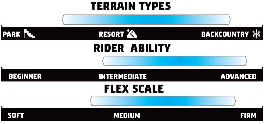 GNU Gremlin Rider Scale