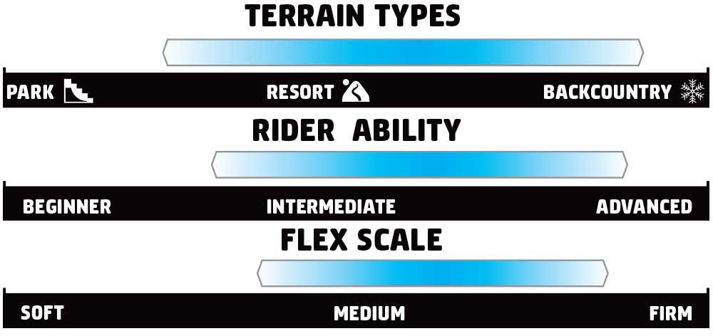 GNU Hyper Rider Scale