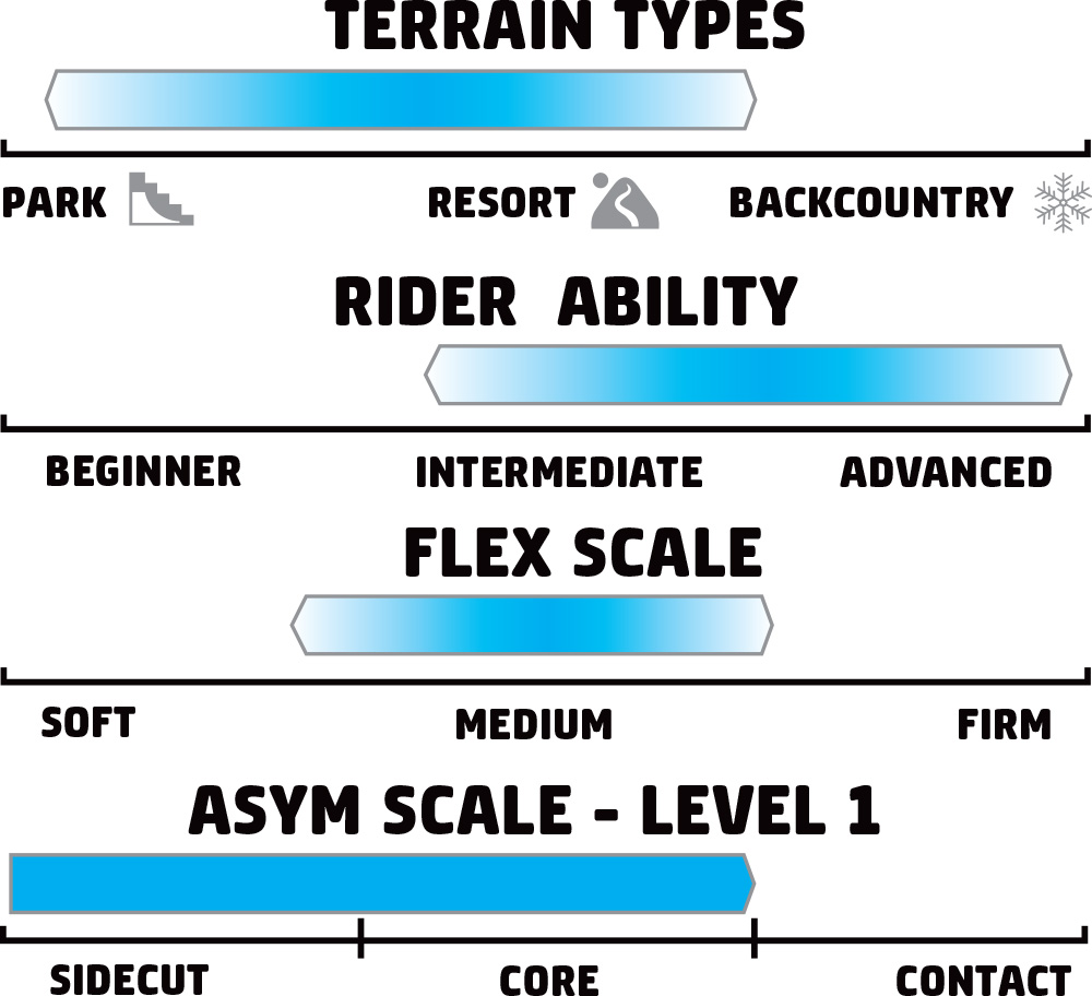 GNU Head Space Rider Scale