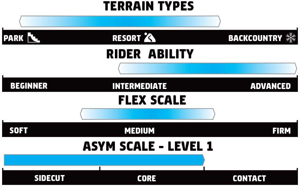GNU Head Space Rider Scale