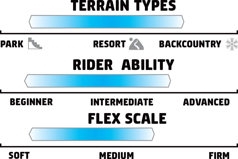 GNU Hyak Rider Scale