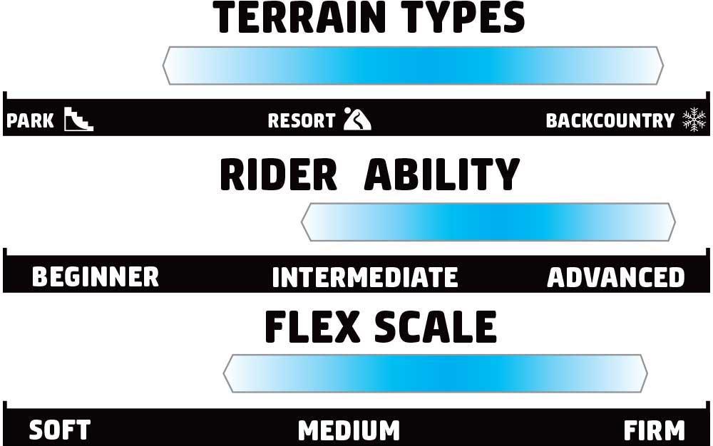 GNU Hyper Kyarve Rider Scale