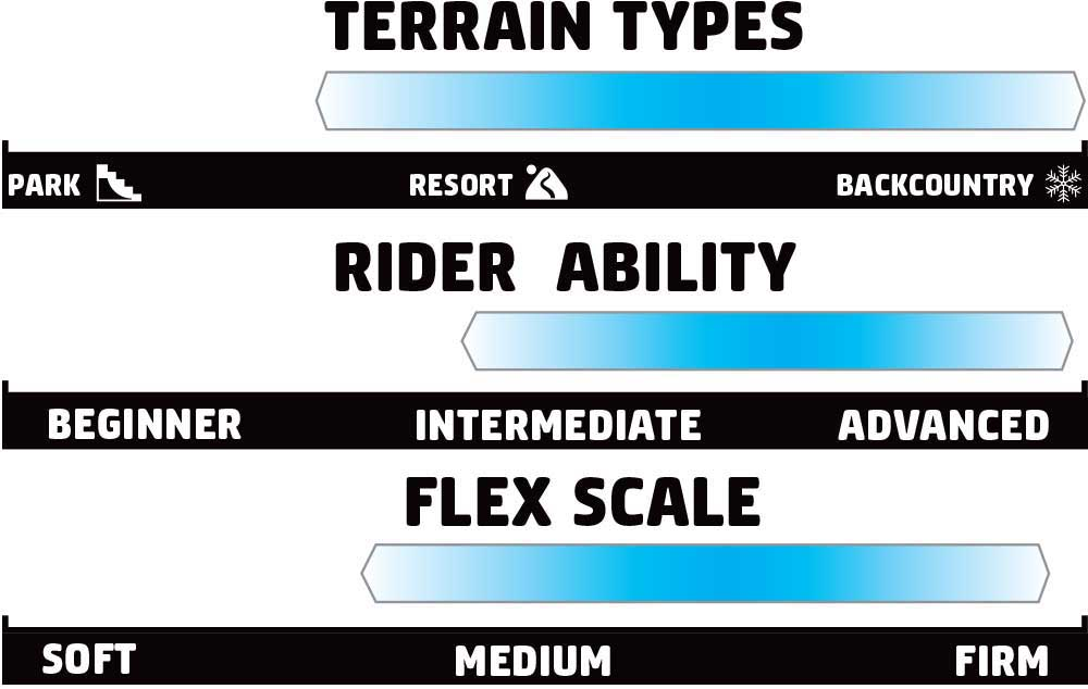 GNU Klassy Rider Scale