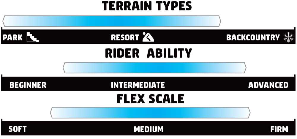 GNU Money Rider Scale