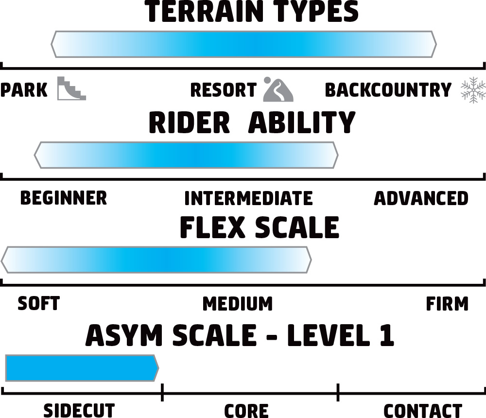 GNU Playdate Rider Scale