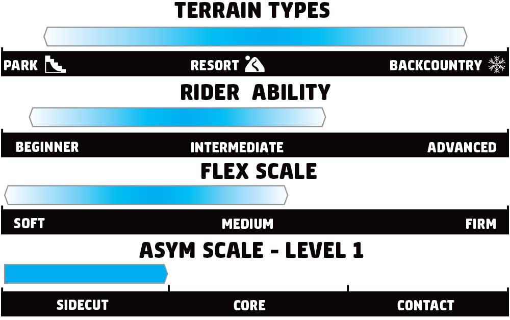 GNU Recess Rider Scale
