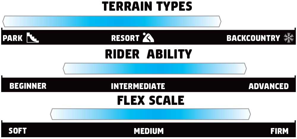 GNU Semi Gloss Rider Scale