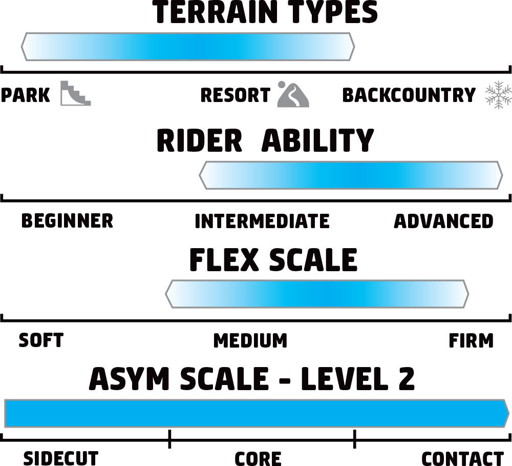 GNU Space Case Rider Scale