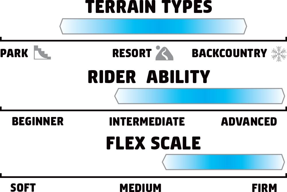 GNU SPAM Rider Scale