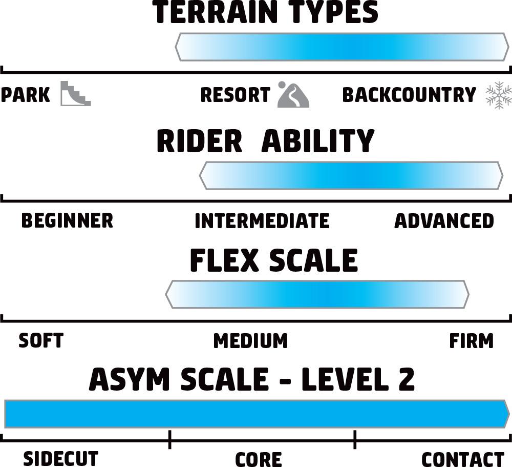 GNU Spasym Rider Scale