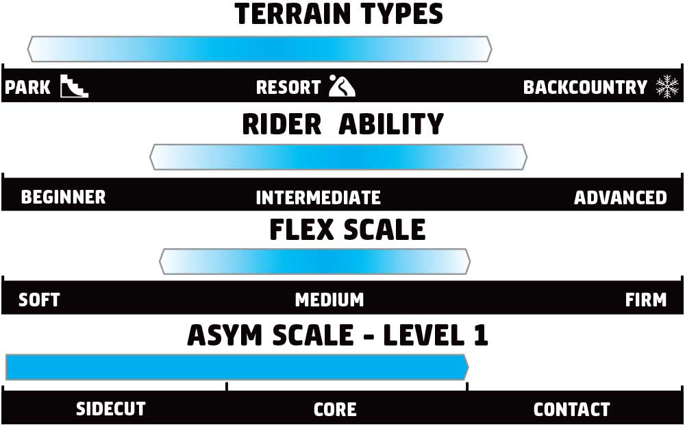 GNU Velvet Rider Scale