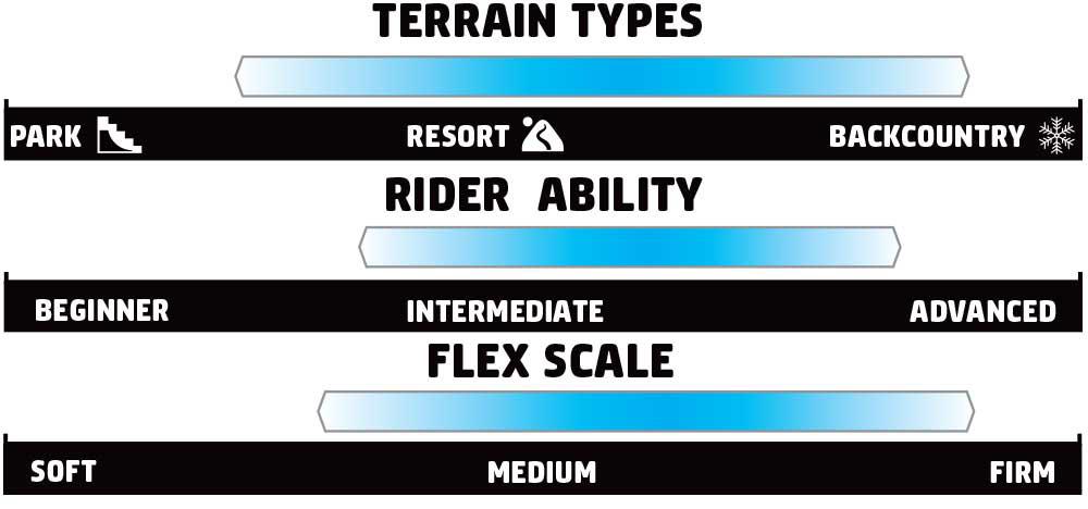 GNU Whip Rider Scale