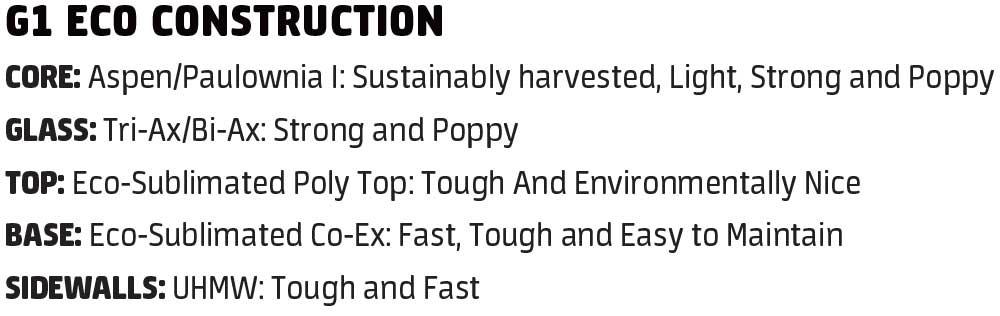 GNU G1 Eco Technology